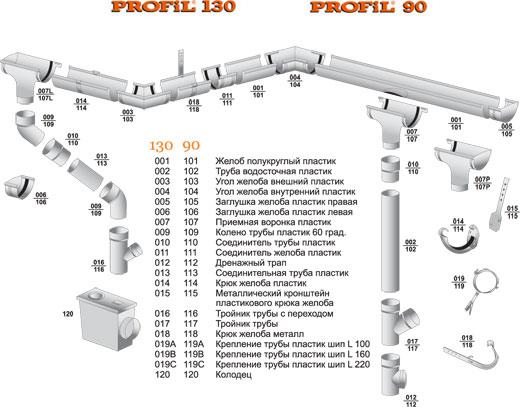 Монтировать пластиковые водостоки значительно легче за ...: http://www.alter-plus.ru/?readpage=134